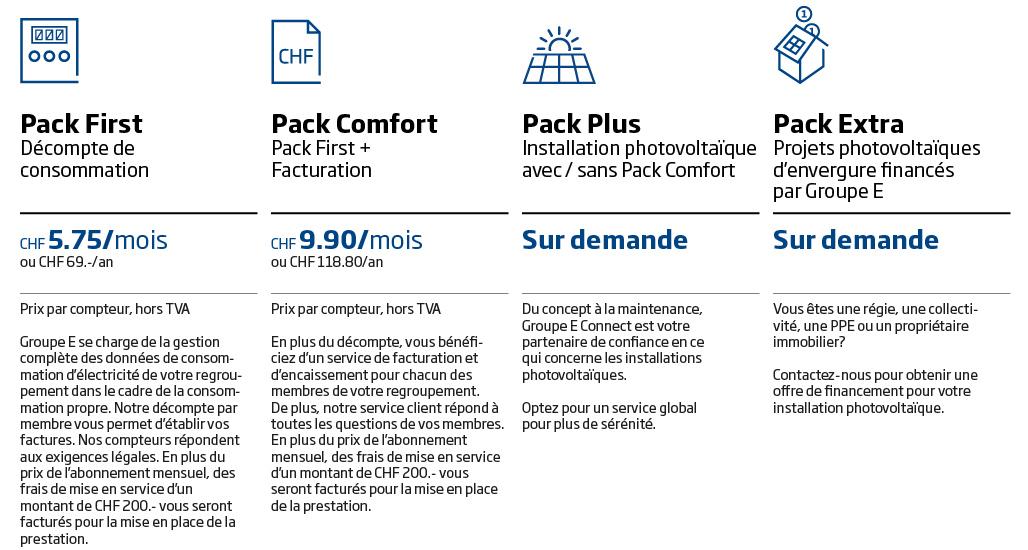 Packs Smart Solar