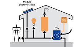 Schéma principe installation solaire