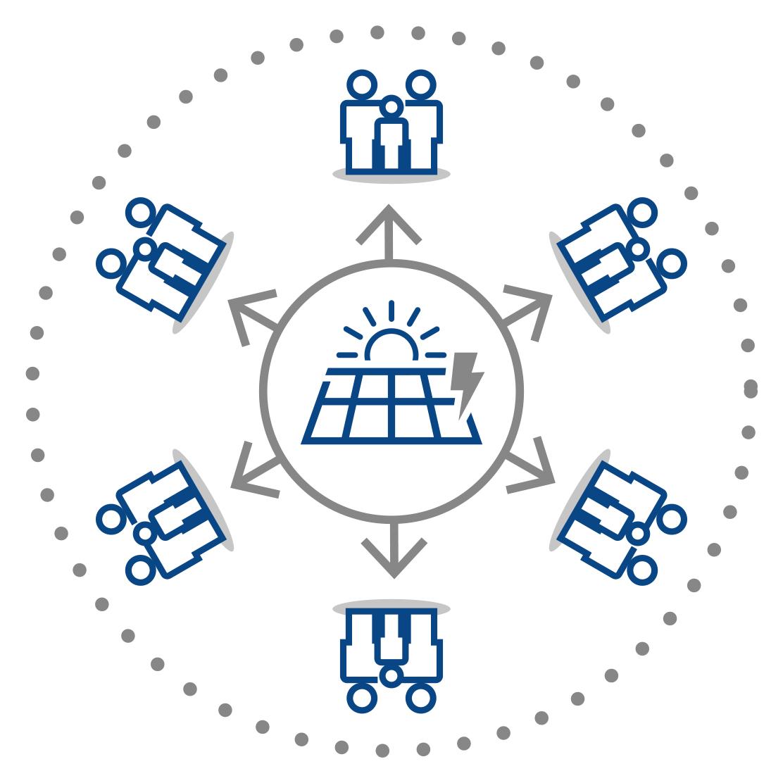 communauté d'autoconsommation - l'expertise Groupe E