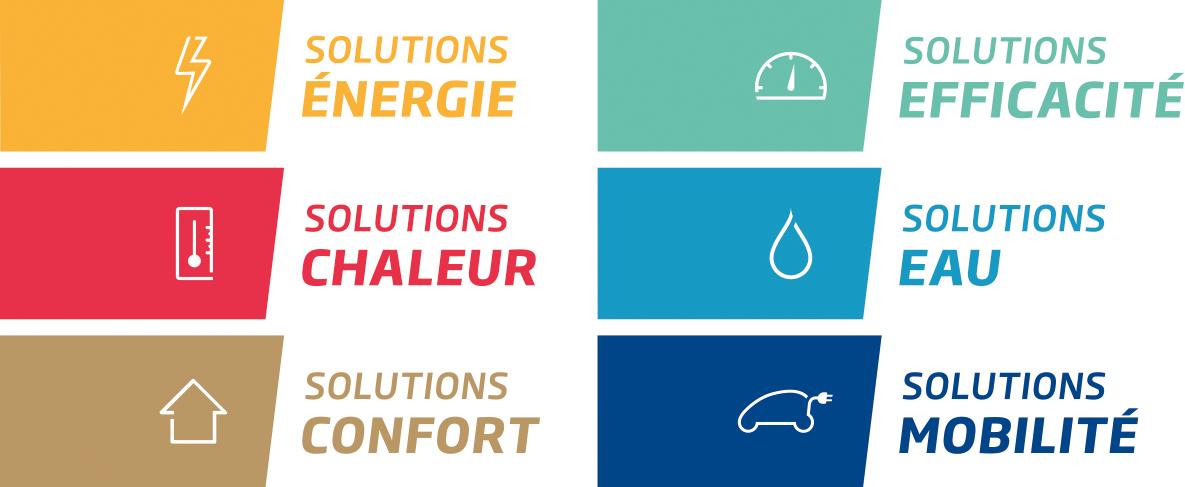 solutions énergétiques Groupe E plus